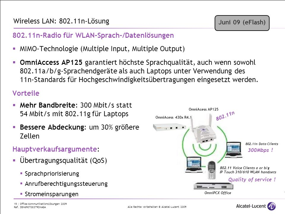 Wireless LAN: 802.11n-Lösung