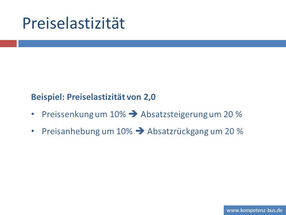 Preiselastizität Beispiel: Preiselastizität von 2,0