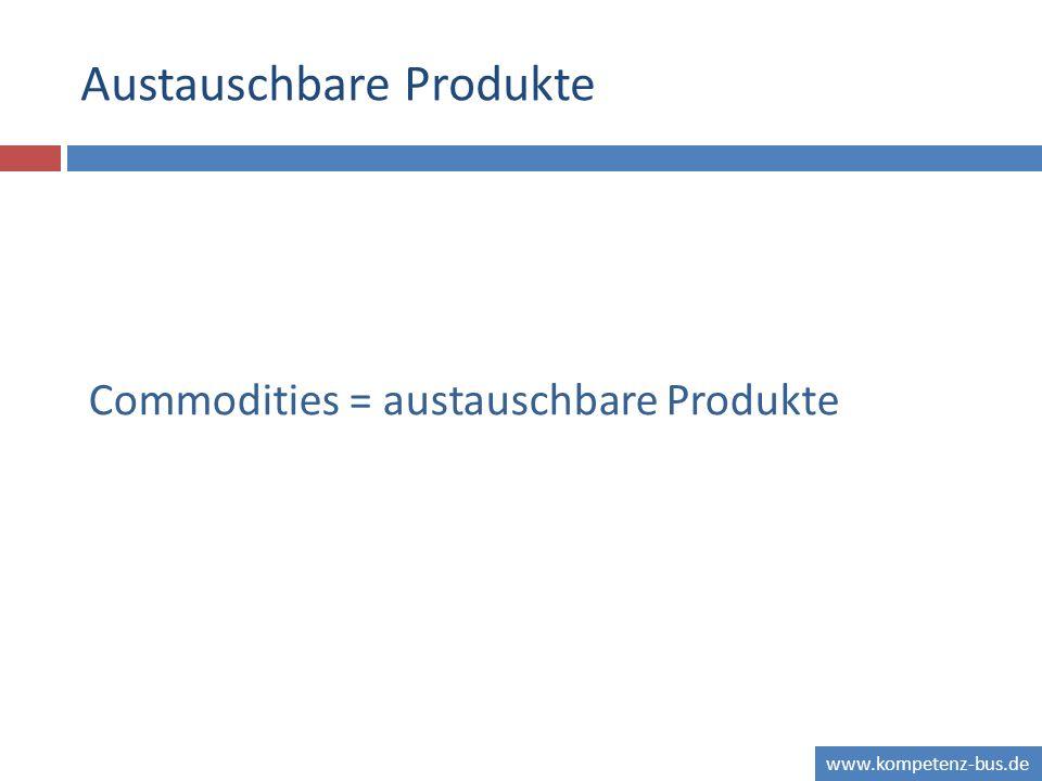 Austauschbare Produkte