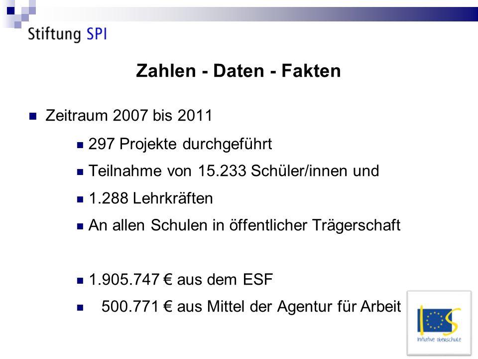 Zahlen - Daten - Fakten Zeitraum 2007 bis 2011