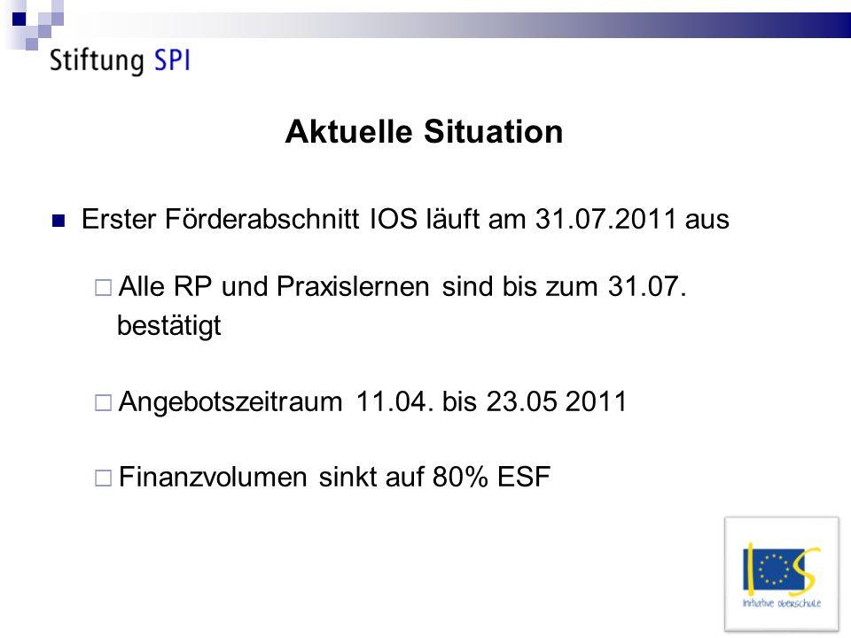 Aktuelle Situation Erster Förderabschnitt IOS läuft am 31.07.2011 aus