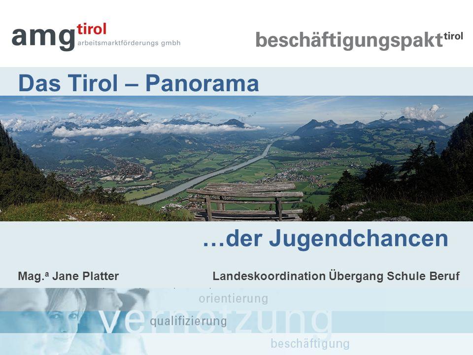 …der Jugendchancen Das Tirol – Panorama
