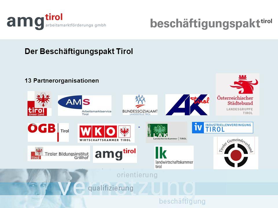 Der Beschäftigungspakt Tirol