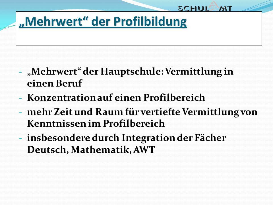 """""""Mehrwert der Profilbildung"""