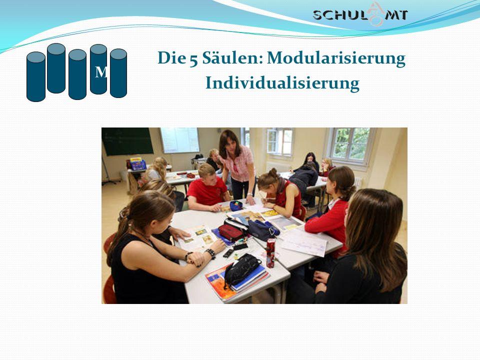 Die 5 Säulen: Modularisierung Individualisierung