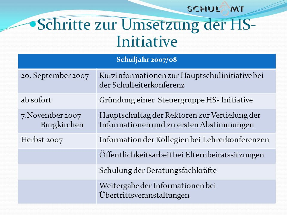 Schritte zur Umsetzung der HS-Initiative