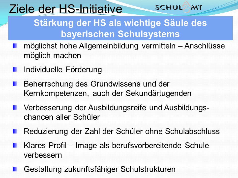 Stärkung der HS als wichtige Säule des bayerischen Schulsystems