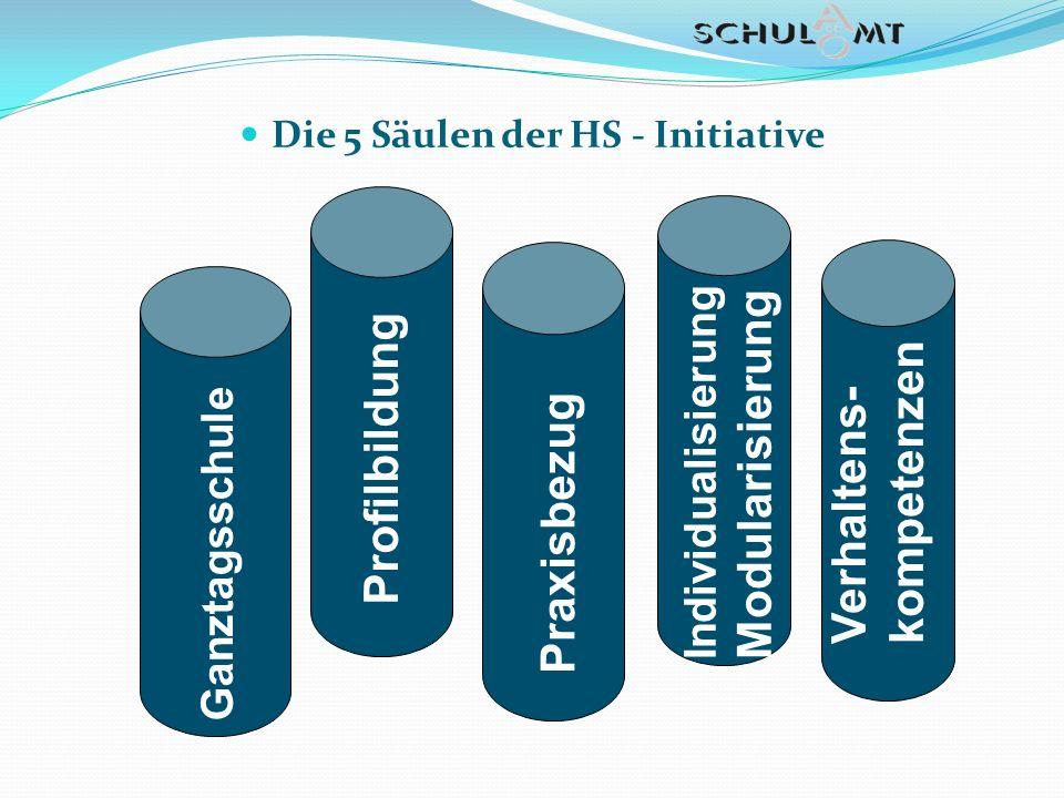 Die 5 Säulen der HS - Initiative