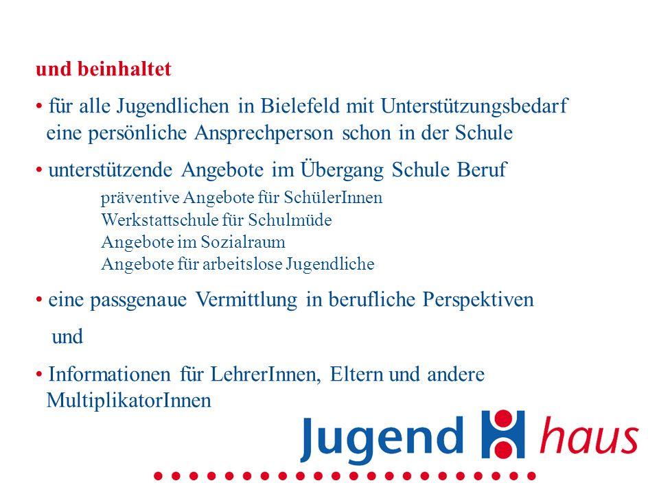 für alle Jugendlichen in Bielefeld mit Unterstützungsbedarf