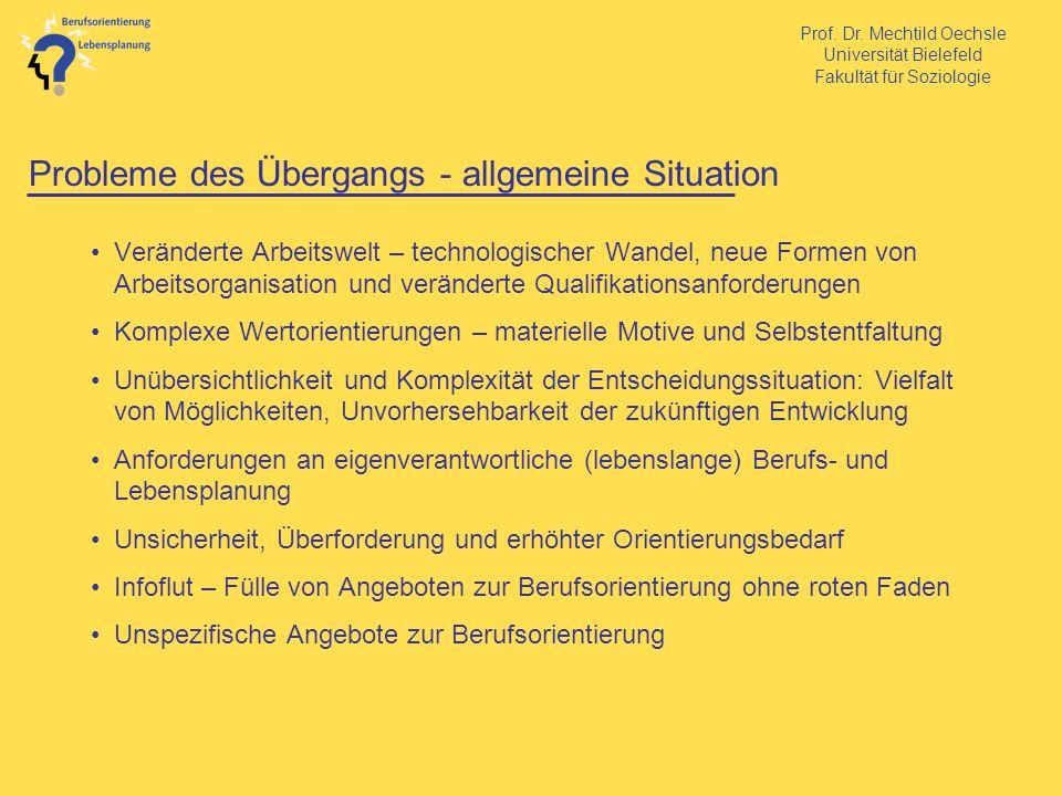 Probleme des Übergangs - allgemeine Situation