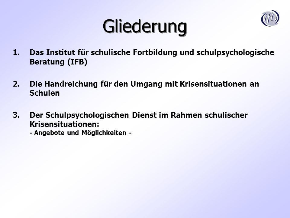 Gliederung Das Institut für schulische Fortbildung und schulpsychologische Beratung (IFB)