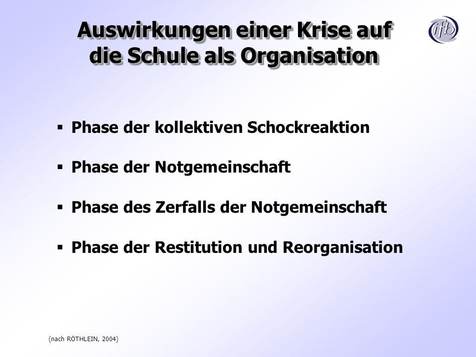 Auswirkungen einer Krise auf die Schule als Organisation