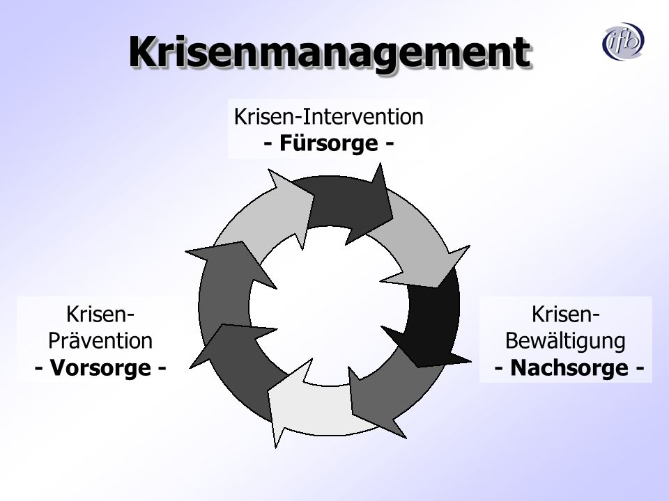 Krisenmanagement Krisen-Intervention - Fürsorge - Krisen-Prävention