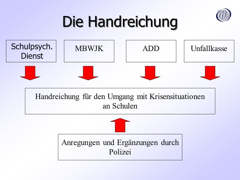 Die Handreichung Schulpsych. Dienst MBWJK ADD Unfallkasse