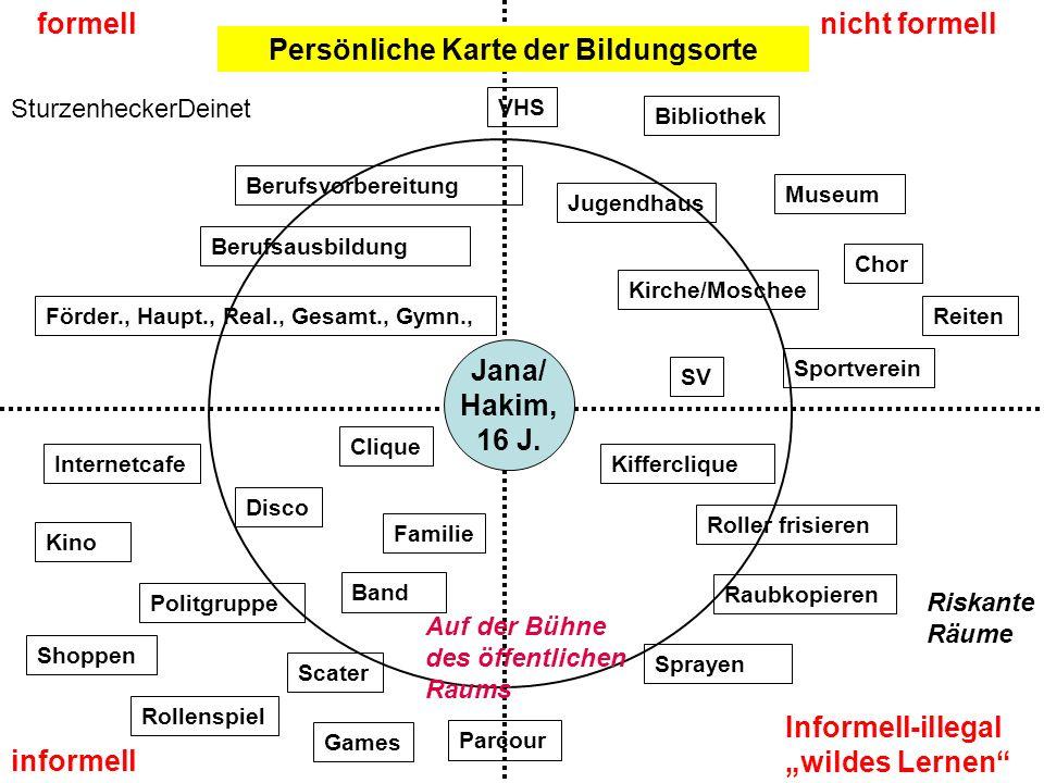 Persönliche Karte der Bildungsorte