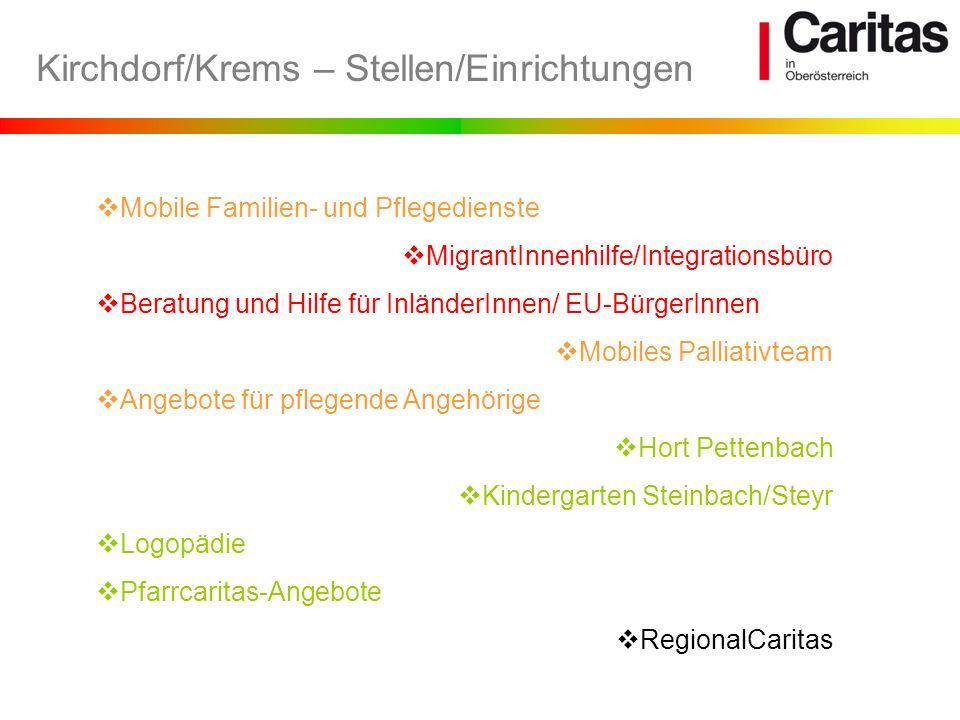 Kirchdorf/Krems – Stellen/Einrichtungen