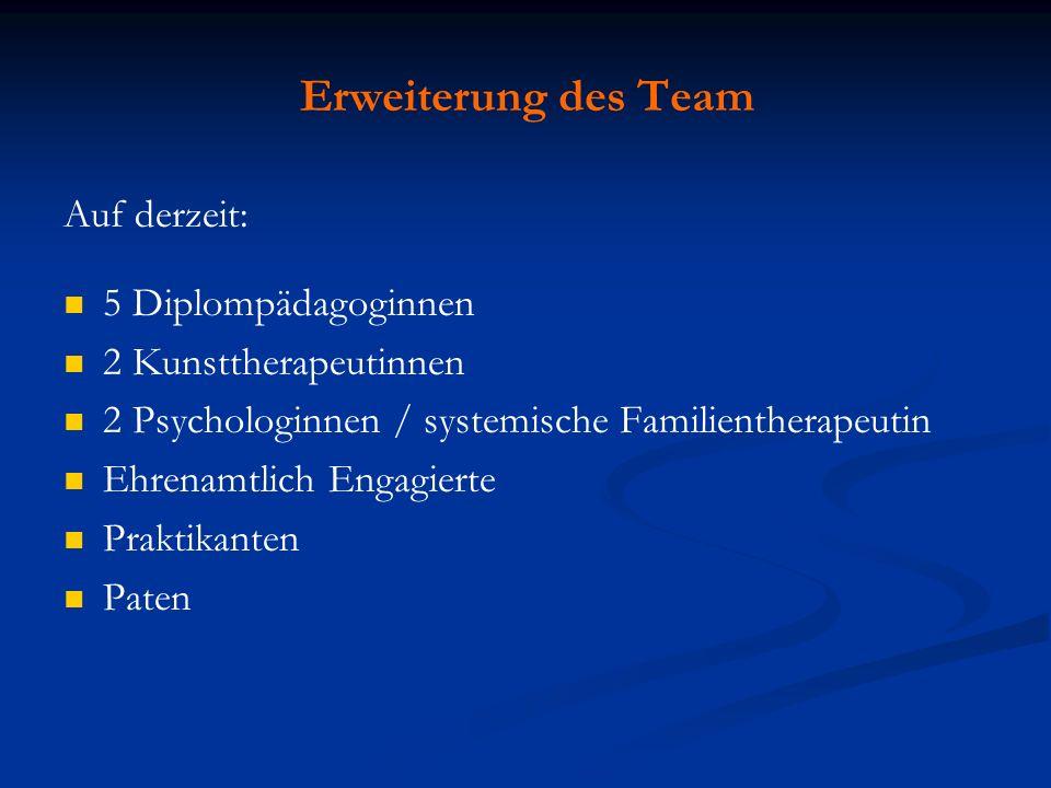 Erweiterung des Team Auf derzeit: 5 Diplompädagoginnen
