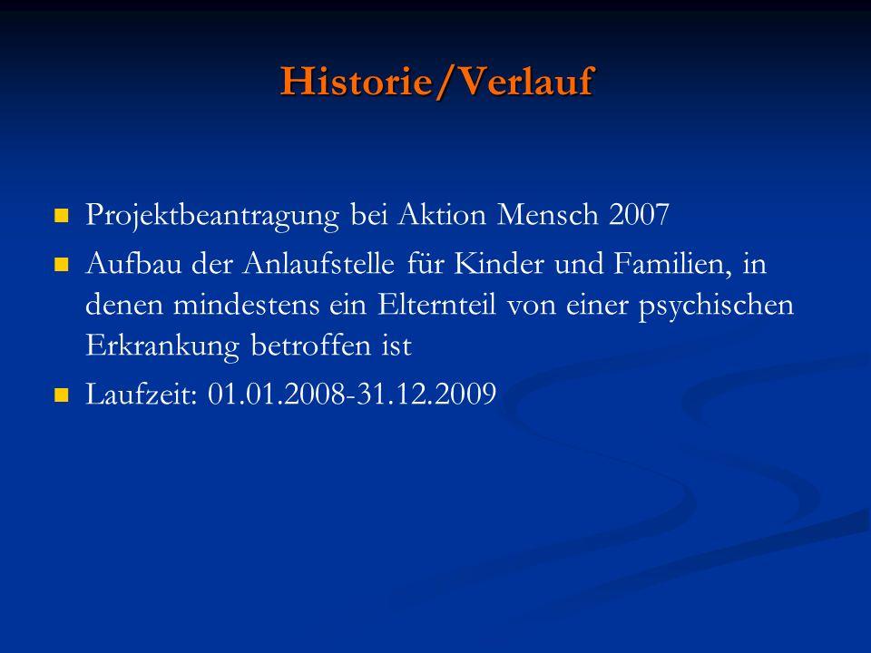 Historie/Verlauf Projektbeantragung bei Aktion Mensch 2007