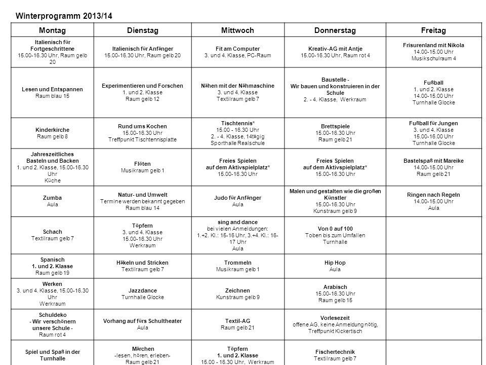 Winterprogramm 2013/14 Montag Dienstag Mittwoch Donnerstag Freitag