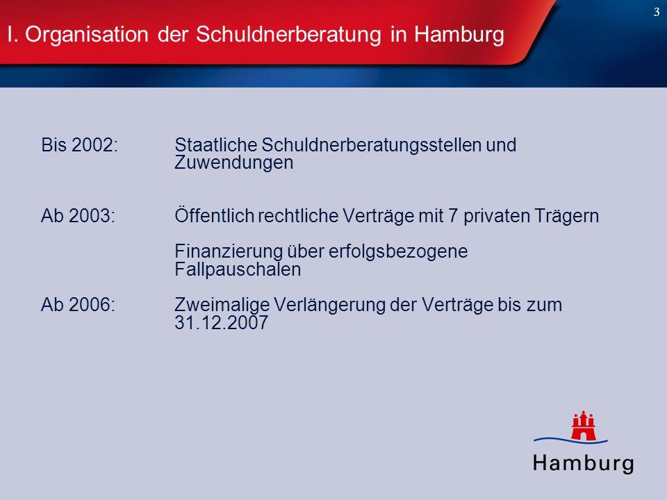 I. Organisation der Schuldnerberatung in Hamburg