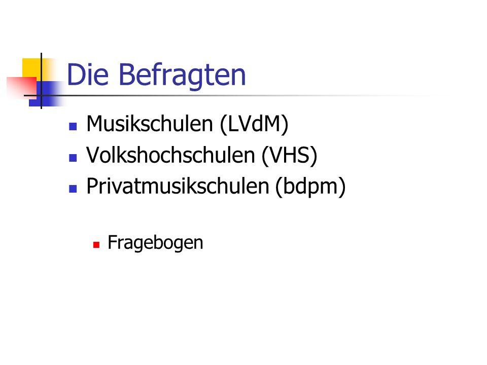 Die Befragten Musikschulen (LVdM) Volkshochschulen (VHS)