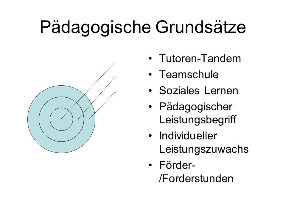 Pädagogische Grundsätze