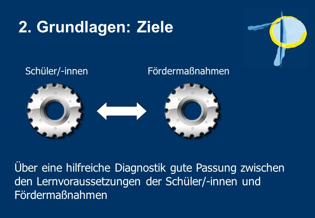 2. Grundlagen: Ziele Schüler/-innen Fördermaßnahmen.