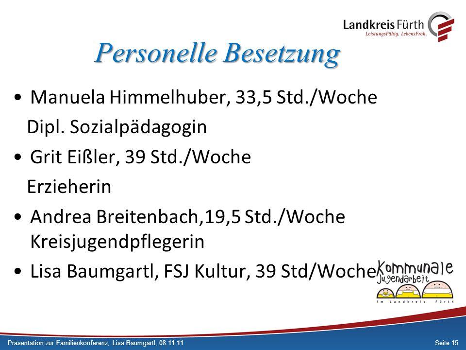 Personelle Besetzung Manuela Himmelhuber, 33,5 Std./Woche