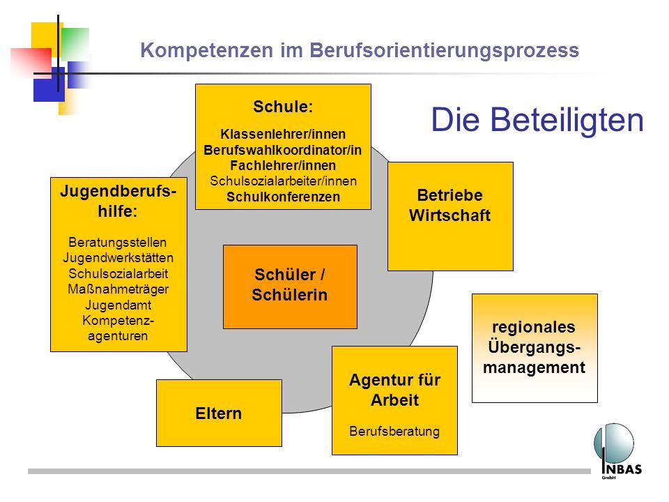 Berufswahlkoordinator/in regionales Übergangs-management