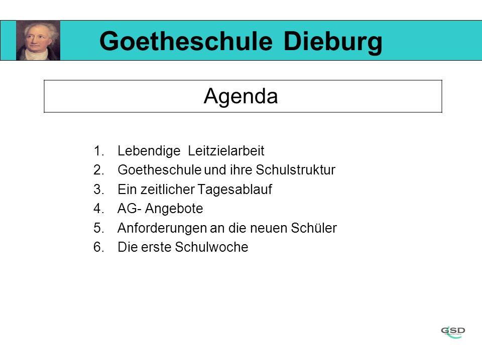 Goetheschule Dieburg Agenda 1. Lebendige Leitzielarbeit