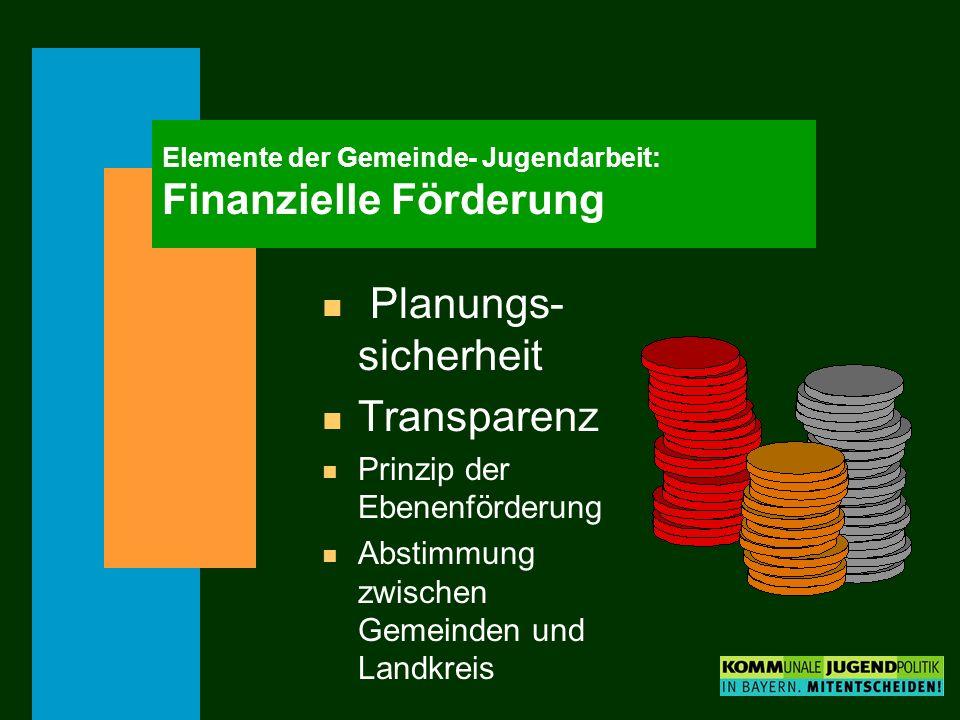 Elemente der Gemeinde- Jugendarbeit: Finanzielle Förderung