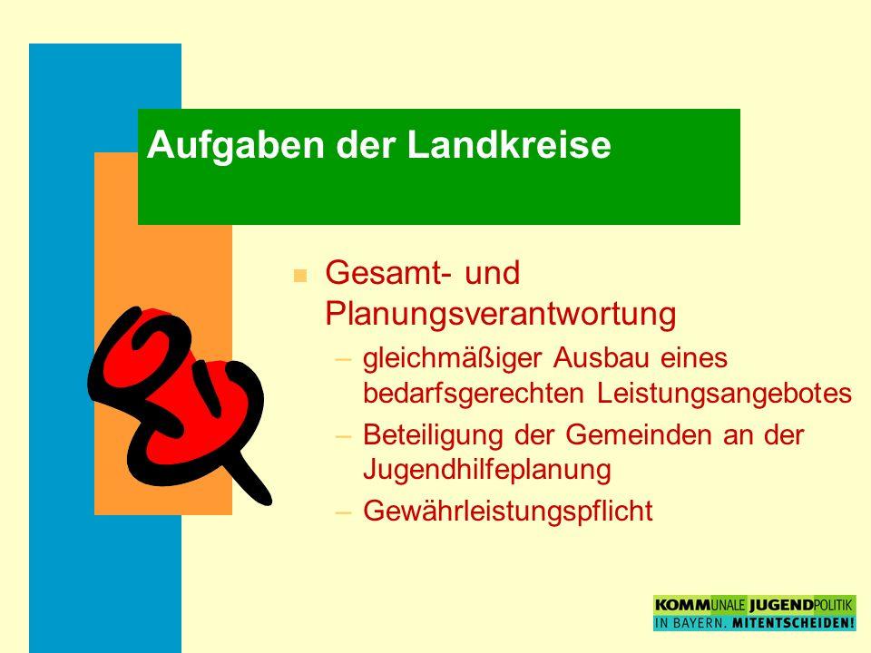 Aufgaben der Landkreise