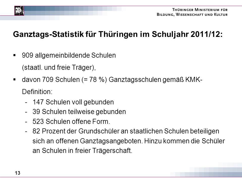 Ganztags-Statistik für Thüringen im Schuljahr 2011/12: