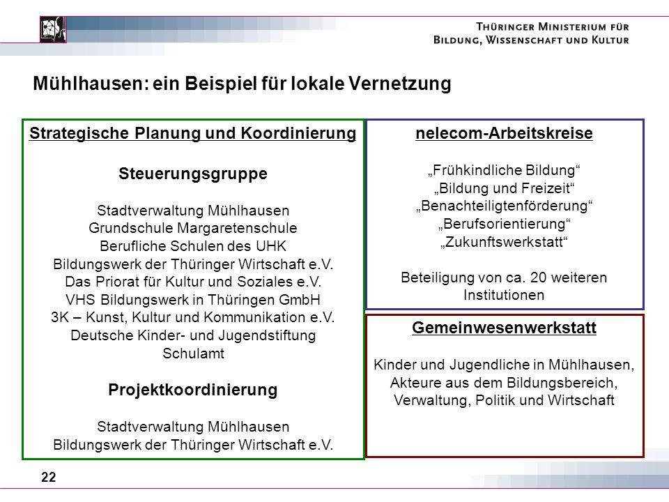 Mühlhausen: ein Beispiel für lokale Vernetzung