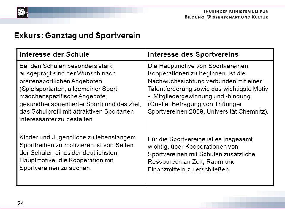 Exkurs: Ganztag und Sportverein
