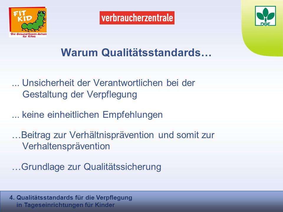 Warum Qualitätsstandards…