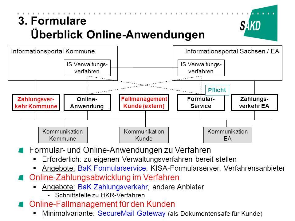 3. Formulare Überblick Online-Anwendungen