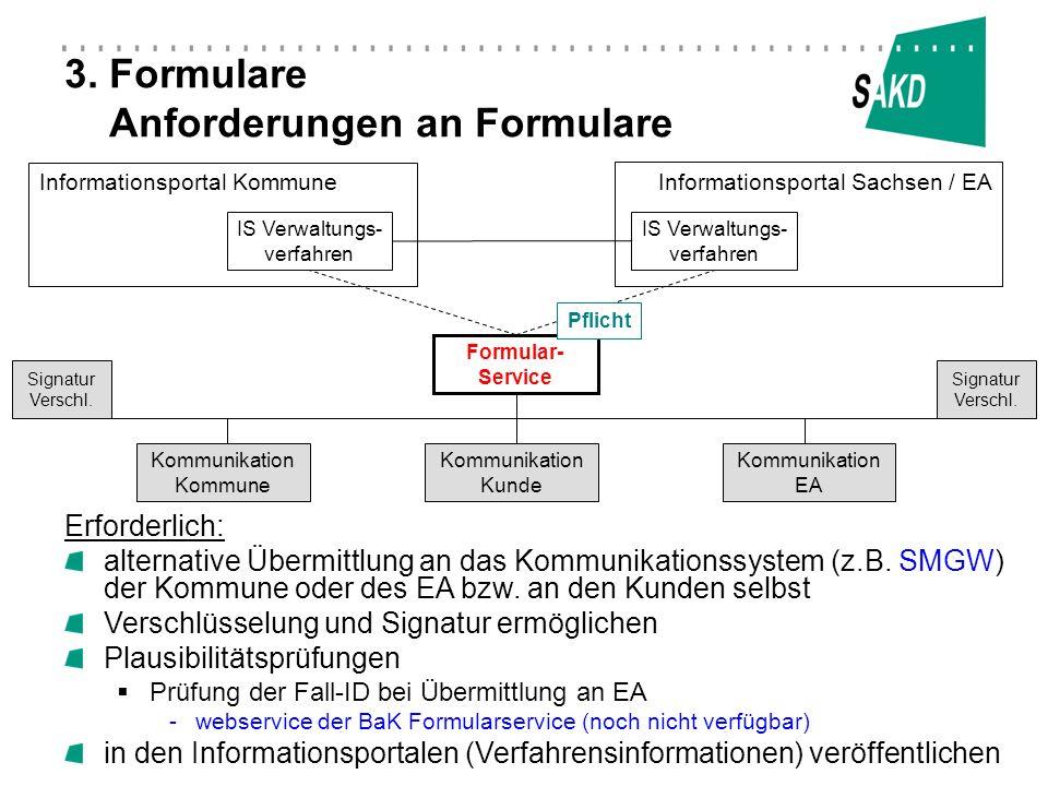 3. Formulare Anforderungen an Formulare