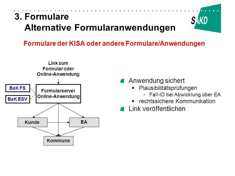 3. Formulare Alternative Formularanwendungen