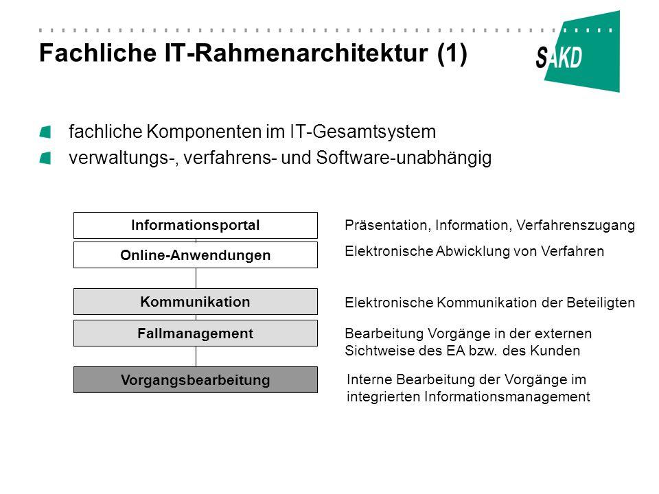 Fachliche IT-Rahmenarchitektur (1)