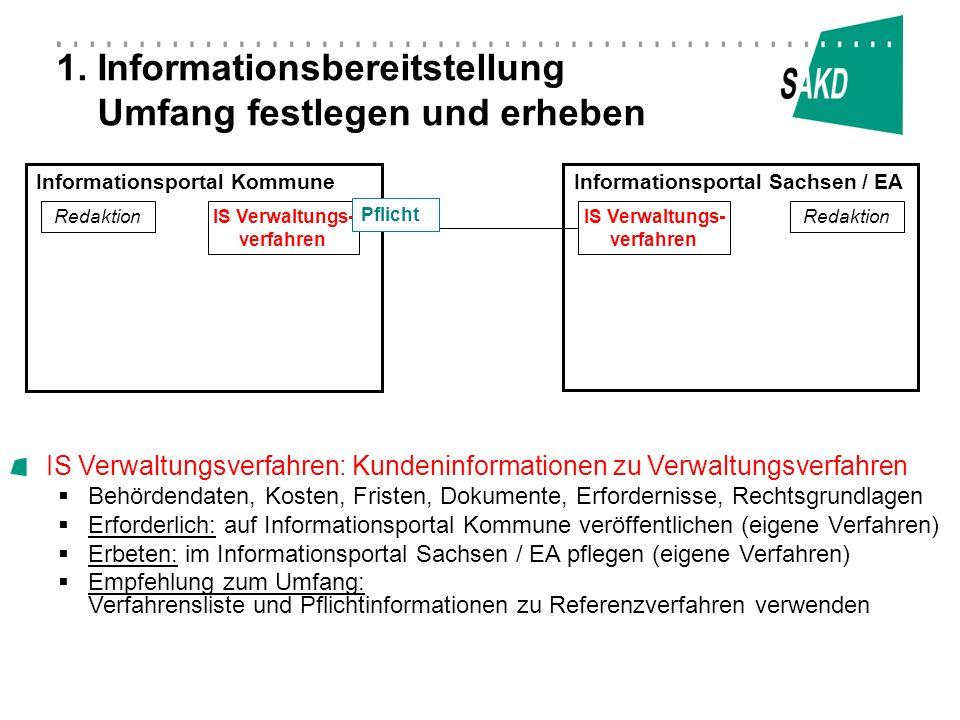 1. Informationsbereitstellung Umfang festlegen und erheben