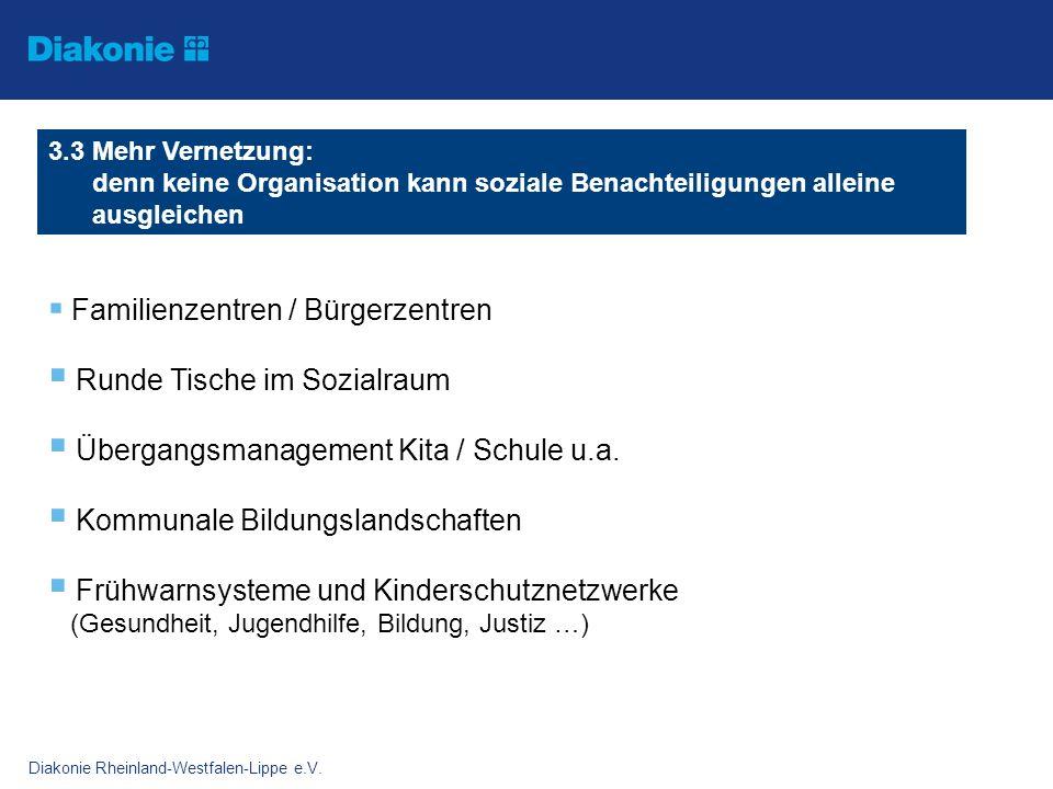 Runde Tische im Sozialraum Übergangsmanagement Kita / Schule u.a.
