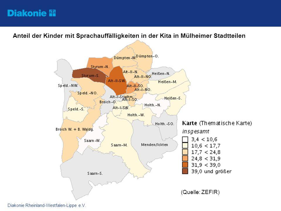 Anteil der Kinder mit Sprachauffälligkeiten in der Kita in Mülheimer Stadtteilen
