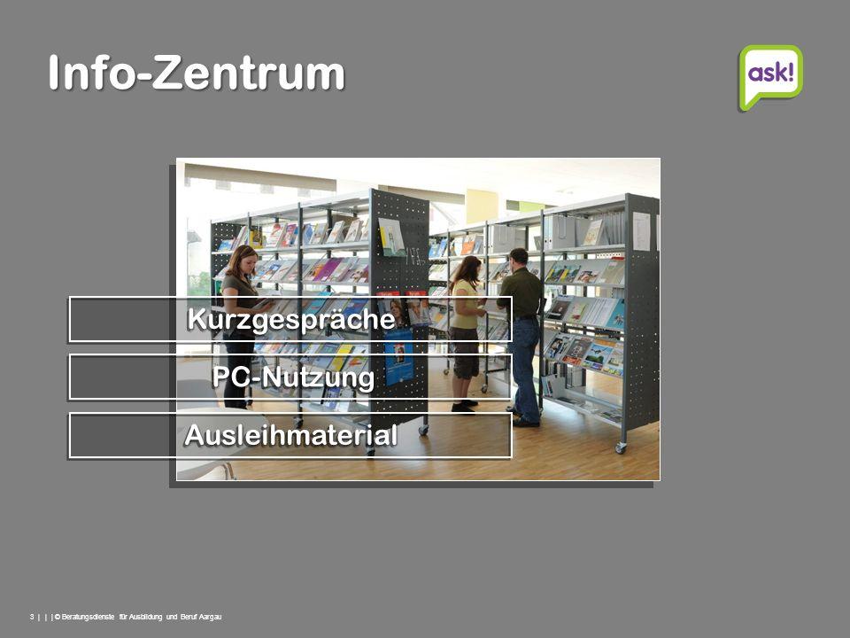 Info-Zentrum Kurzgespräche PC-Nutzung Ausleihmaterial