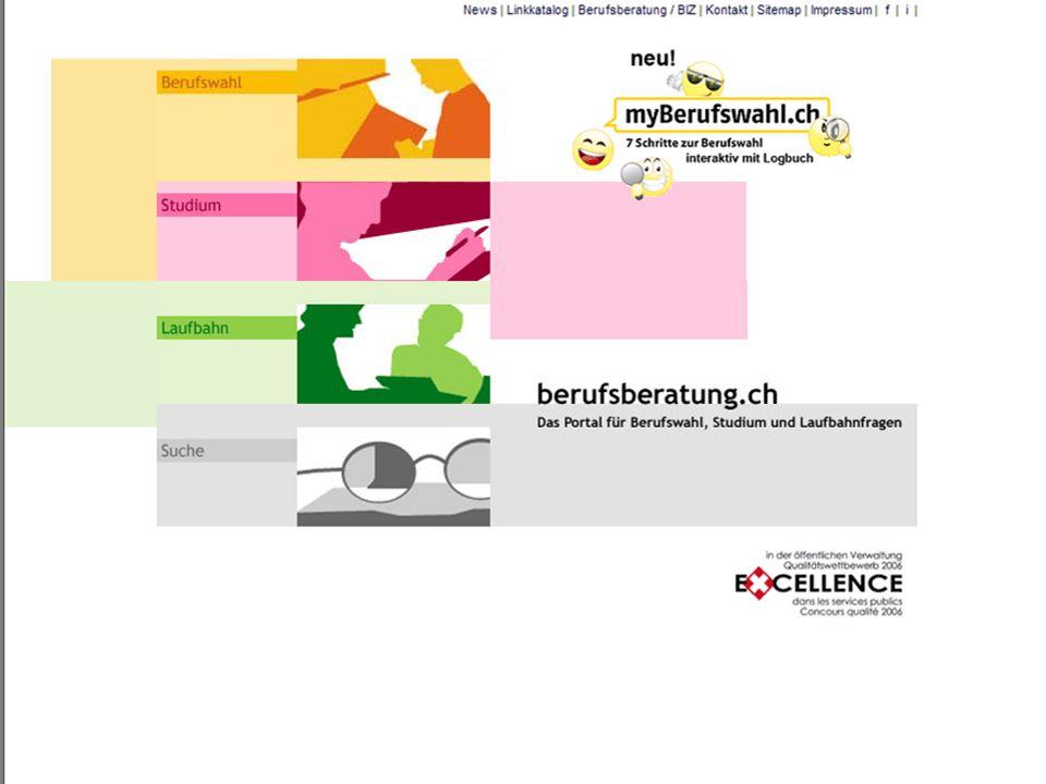 1.5 www.berufsberatung.ch Die Berufswelt entdecken