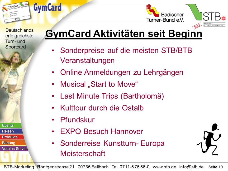 GymCard Aktivitäten seit Beginn