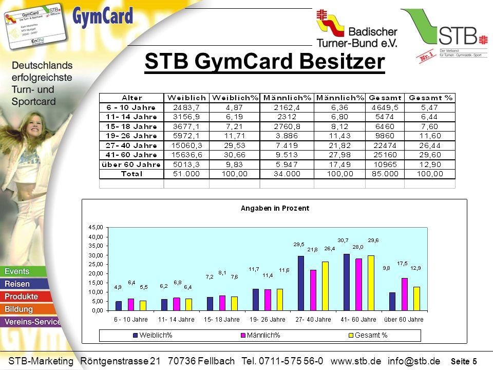 STB GymCard Besitzer