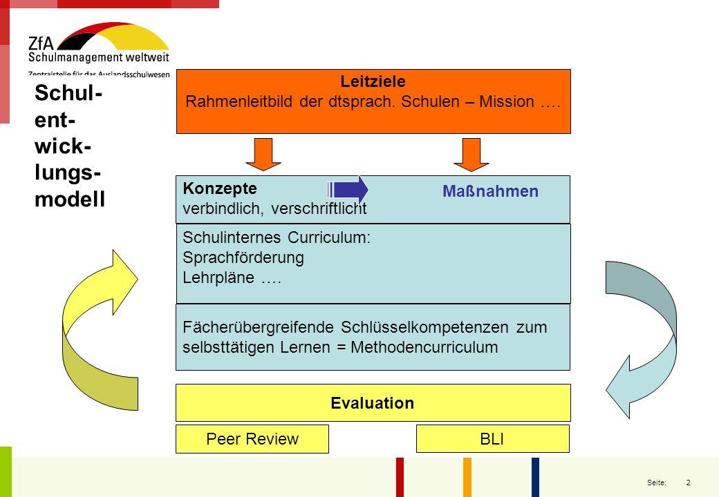 Rahmenleitbild der dtsprach. Schulen – Mission ….