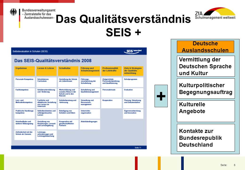 Das Qualitätsverständnis SEIS +
