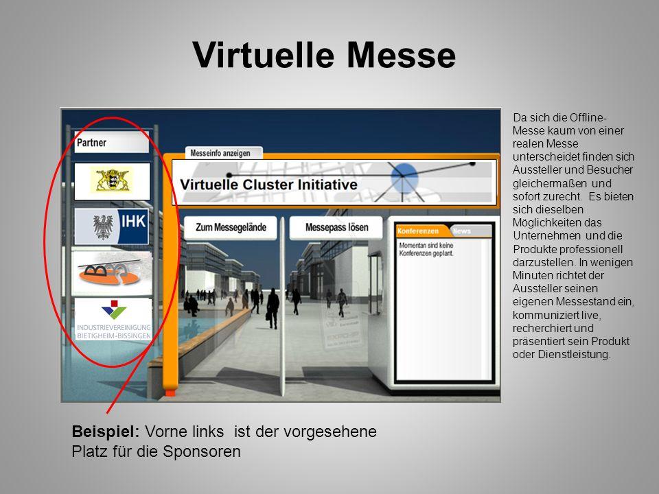 Virtuelle Messe